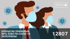 Оперштаб Приморья: 90% коек по COVID-19 заполнены