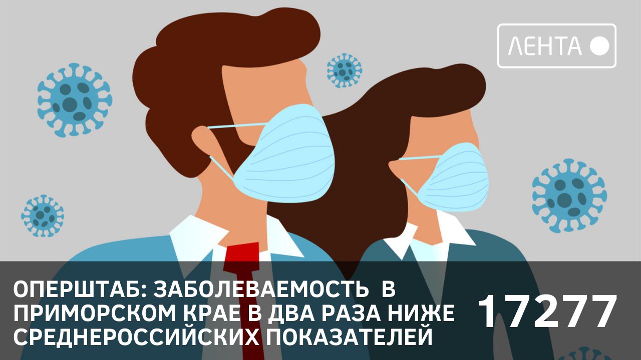 Оперштаб: Заболеваемость коронавирусом в Приморском крае в два раза ниже среднероссийских показателей