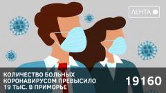 Количество больных коронавирусом превысило 19 тыс. в Приморье